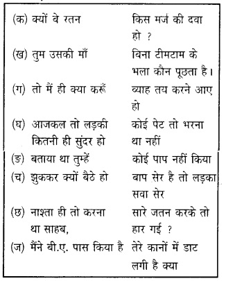 MCQ Questions for Class 9 Hindi Kritika Chapter 3 रीढ़ की हड्डी with Answers 1