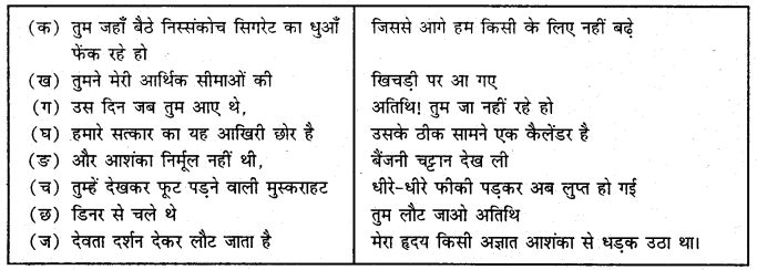 MCQ Questions for Class 9 Hindi Sparsh Chapter 4 तुम कब जाओगे, अतिथि with Answers 1