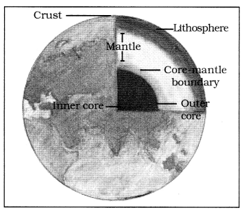 MCQ Questions for Class 7 Geography Chapter 2