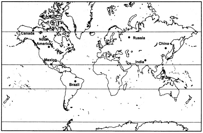 MCQ Questions for Class 8 Geography Chapter 4