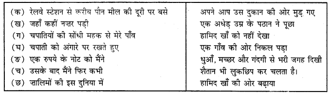 MCQ Questions for Class 9 Hindi Sanchayan Chapter 5 हामिद खाँ with Answers 1